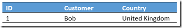 simple customer dimension